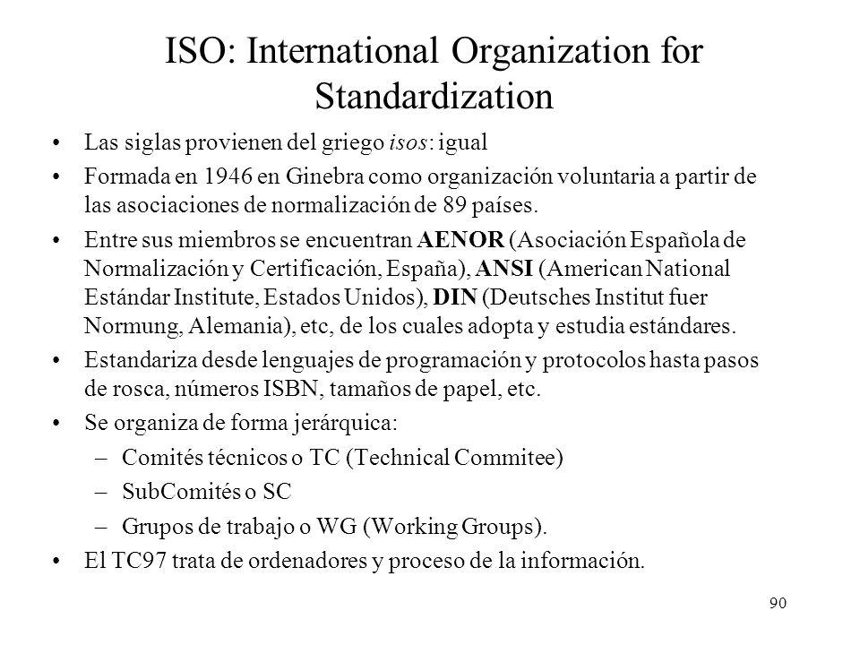 89 Estándares Son imprescindibles para asegurar la interoperabilidad Pueden ser: –De facto (de hecho), también llamados a veces estándares de la indus
