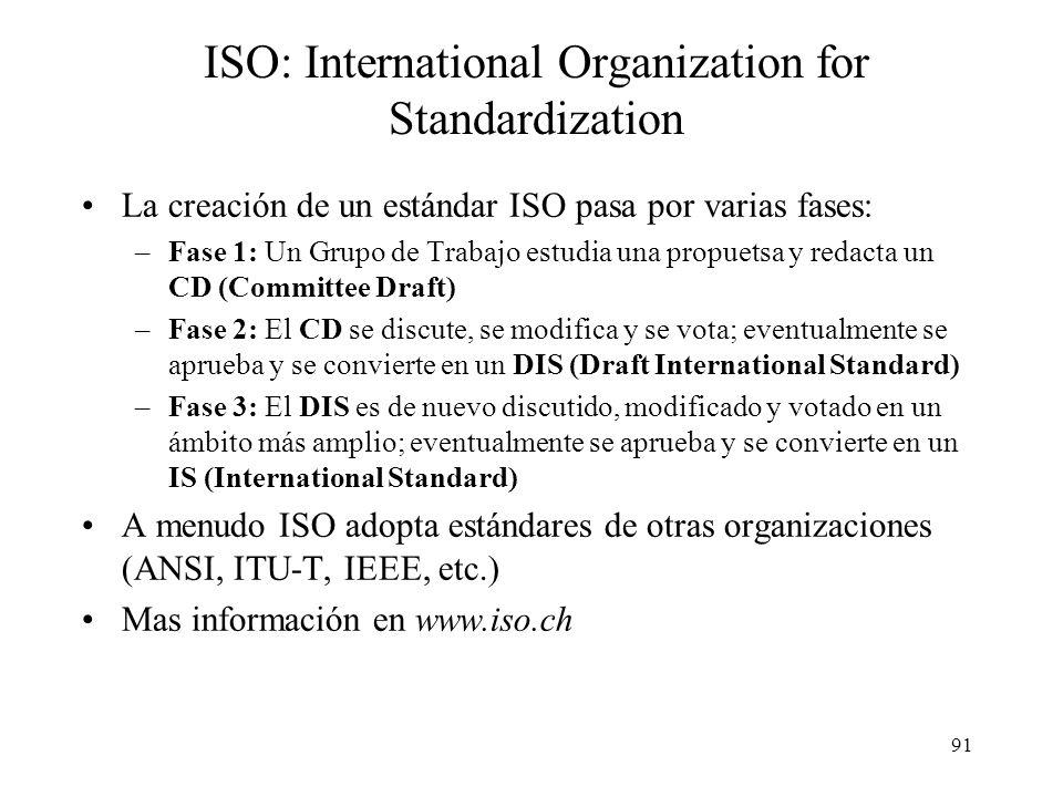 90 ISO: International Organization for Standardization Las siglas provienen del griego isos: igual Formada en 1946 en Ginebra como organización volunt