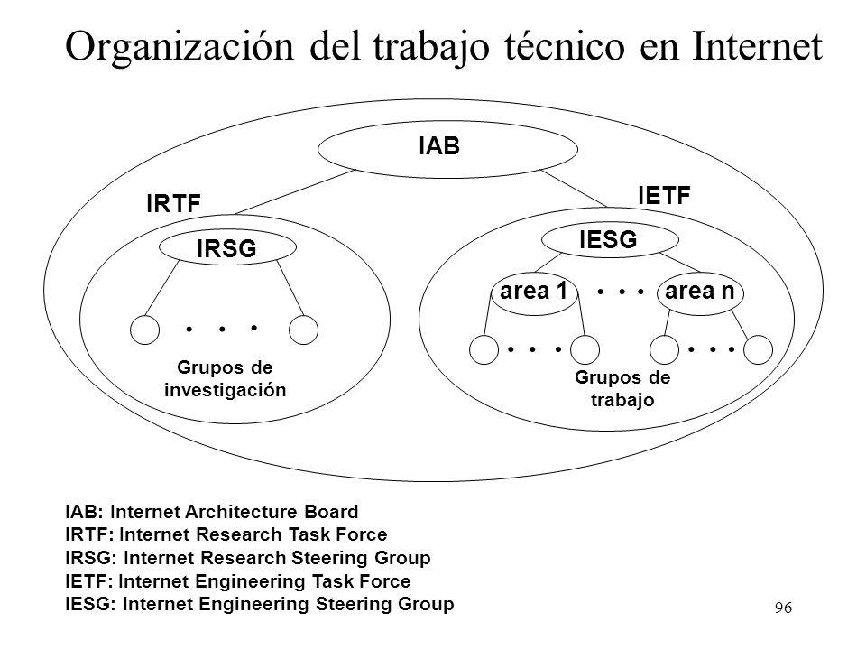 95 La ISOC (Internet Society) En 1991 se creó la ISOC, asociación internacional para la promoción de la tecnología y servicios Internet. Cualquier per