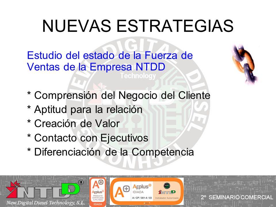 NUEVAS ESTRATEGIAS Estudio del estado de la Fuerza de Ventas de la Empresa NTDD * Comprensión del Negocio del Cliente * Aptitud para la relación * Cre