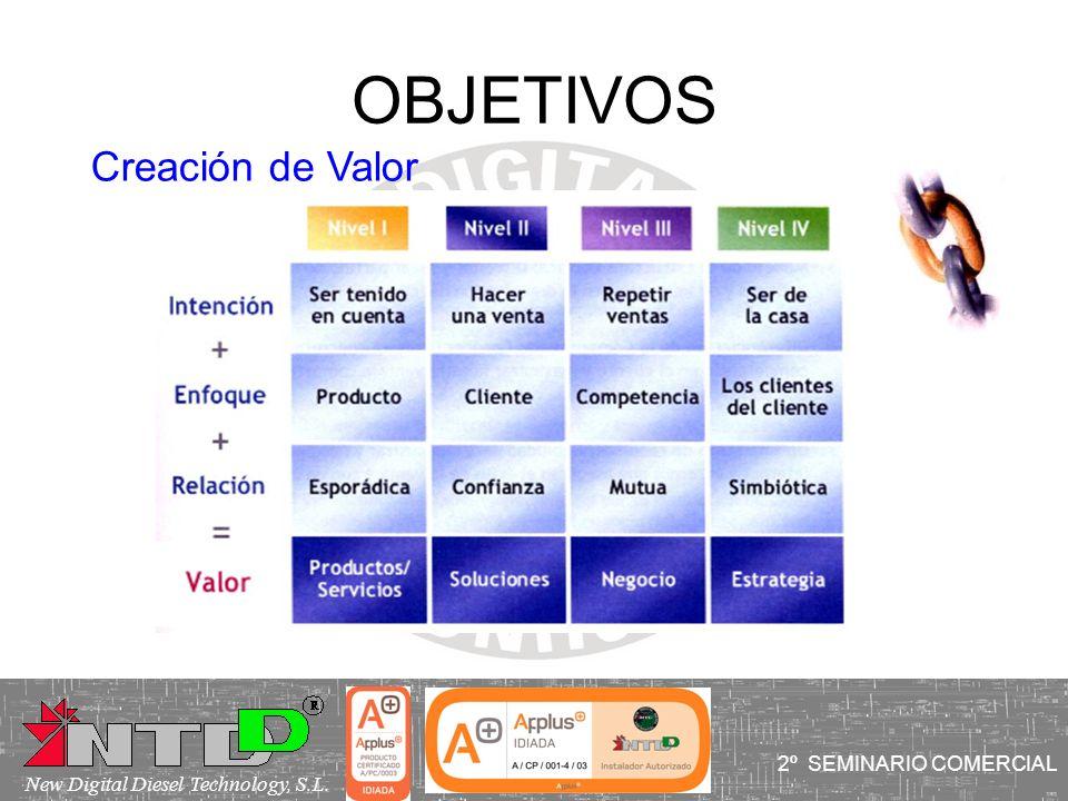 OBJETIVOS I SEMINARIO COMERCIAL Creación de Valor 2º SEMINARIO COMERCIAL New Digital Diesel Technology, S.L.