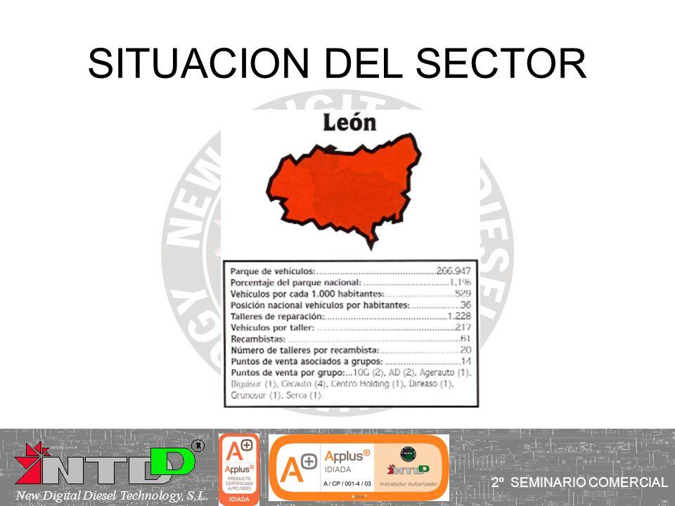 SITUACION DEL SECTOR I SEMINARIO COMERCIAL 2º SEMINARIO COMERCIAL New Digital Diesel Technology, S.L.