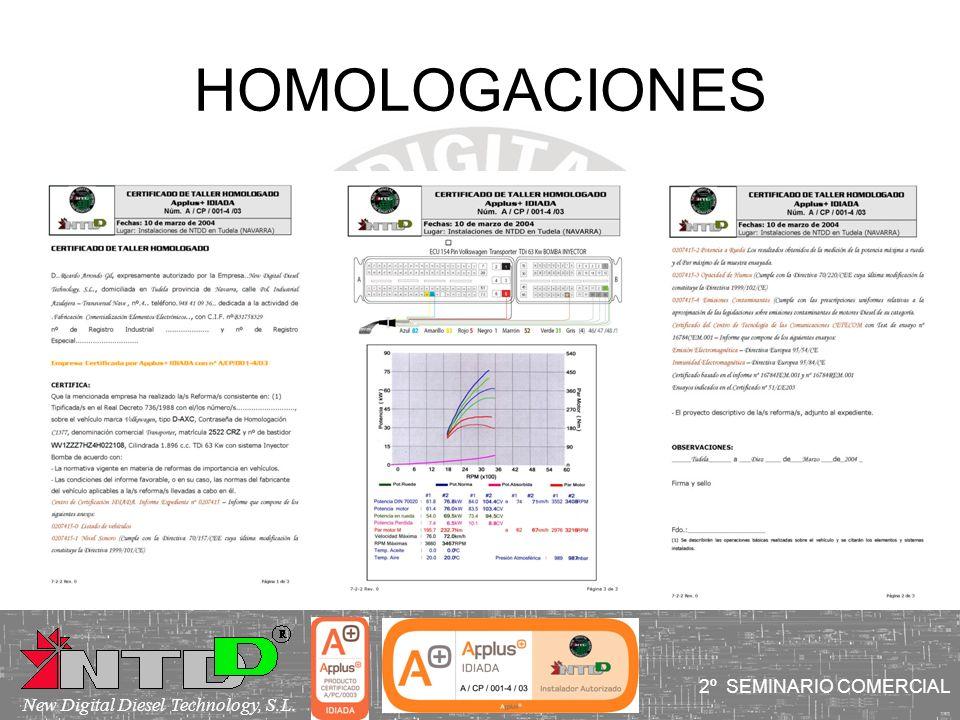 HOMOLOGACIONES I SEMINARIO COMERCIAL 2º SEMINARIO COMERCIAL New Digital Diesel Technology, S.L.