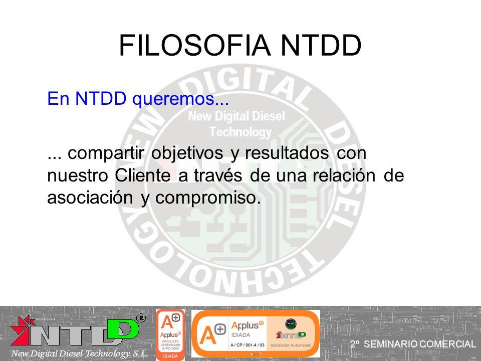 FILOSOFIA NTDD En NTDD queremos...... compartir objetivos y resultados con nuestro Cliente a través de una relación de asociación y compromiso. I SEMI
