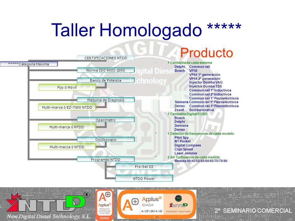 CERTIFICACIO NES NTDD *****Categorí a Máxima Norma ISO 9001-2000 Banco de Potencia Fijo ó Móvil Máquina de Diagnosis Multi-marca ó EZ-7000 NTDD Opacím