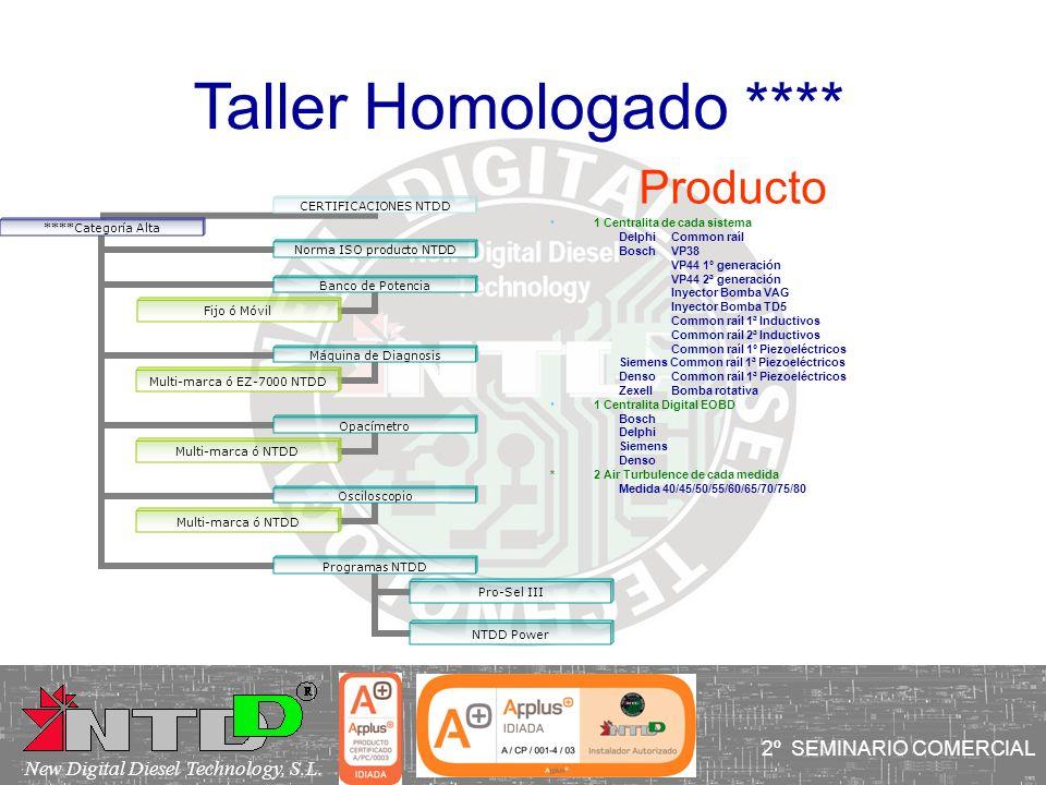 CERTIFICACIO NES NTDD ****Categoría Alta Norma ISO producto NTDD Banco de Potencia Fijo ó Móvil Máquina de Diagnosis Multi-marca ó EZ-7000 NTDD Opacím