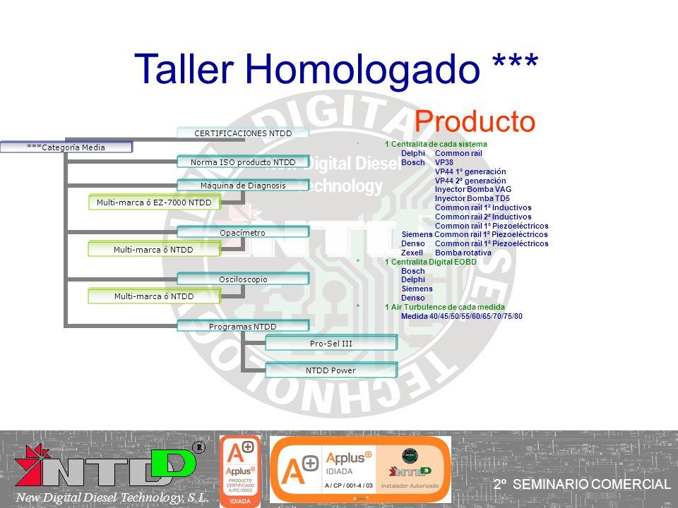 CERTIFICACIONE S NTDD ***Categoría Media Norma ISO producto NTDD Máquina de Diagnosis Multi-marca ó EZ-7000 NTDD Opacímetro Multi-marca ó NTDD Oscilos