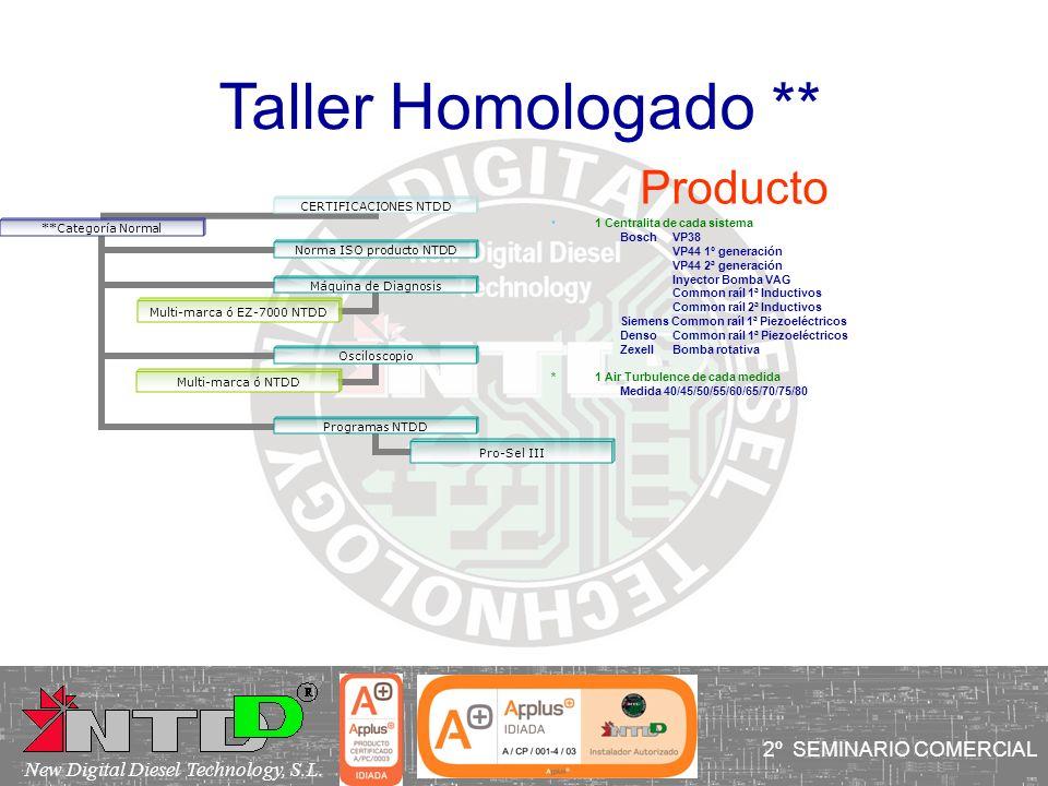 CERTIFICACIONES NTDD **Categoría Normal Norma ISO producto NTDD Máquina de Diagnosis Multi-marca ó EZ- 7000 NTDD Osciloscopio Multi-marca ó NTDD Progr