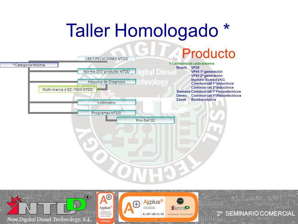 CERTIFICACIONES NTDD *Categoría Mínima Norma ISO producto NTDD Máquina de Diagnosis Multi-marca ó EZ- 7000 NTDD Voltímetro Programas NTDD Pro-Sel III