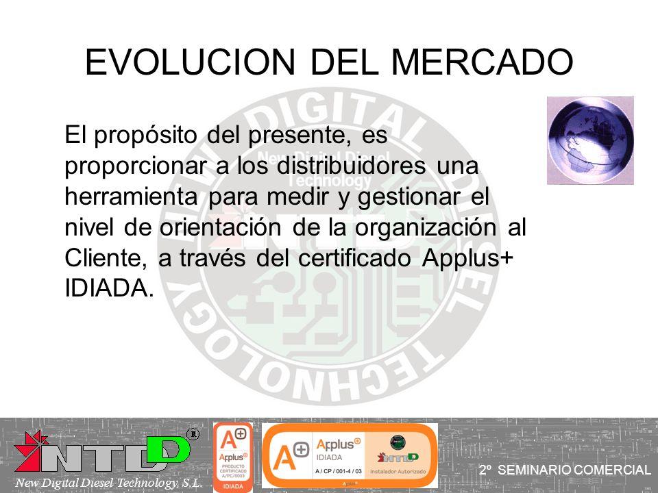 EVOLUCION DEL MERCADO El propósito del presente, es proporcionar a los distribuidores una herramienta para medir y gestionar el nivel de orientación d