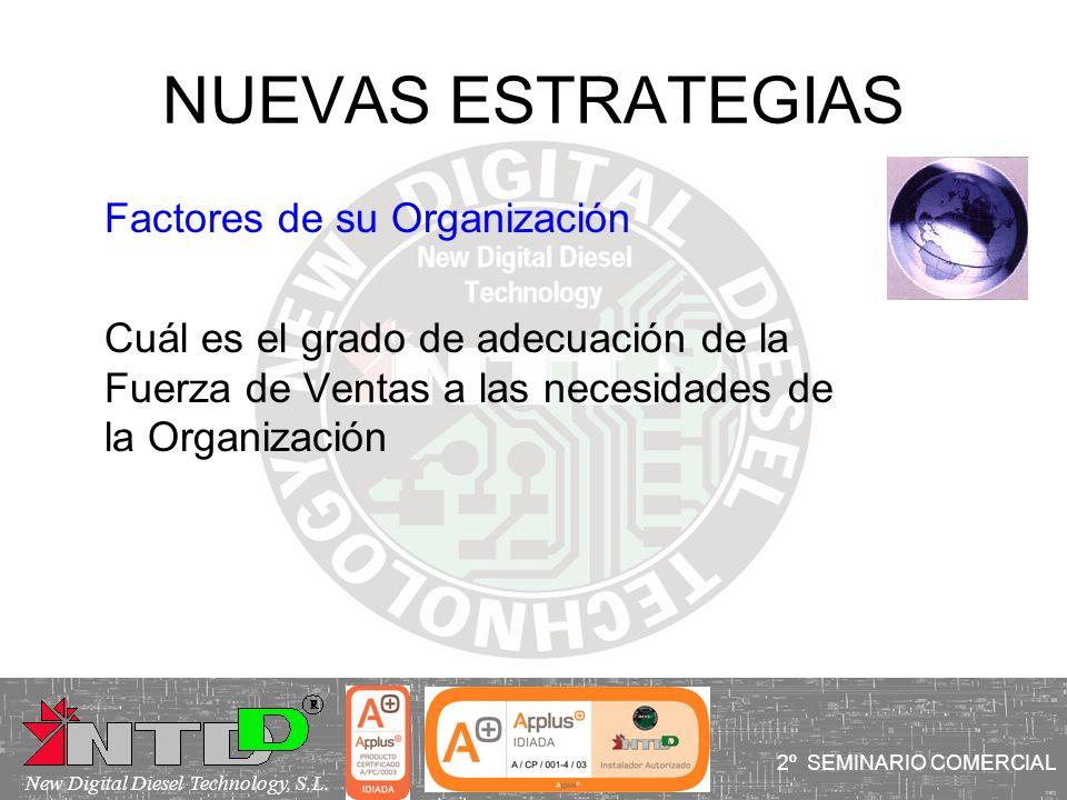 NUEVAS ESTRATEGIAS Factores de su Organización Cuál es el grado de adecuación de la Fuerza de Ventas a las necesidades de la Organización I SEMINARIO