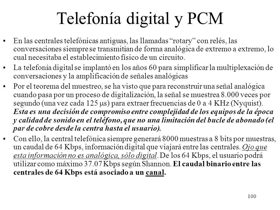 99 Sumario Principios básicos Medios físicos de transmisión de la información Cableado estructurado El sistema telefónico. Multiplexación PDH y SONET/