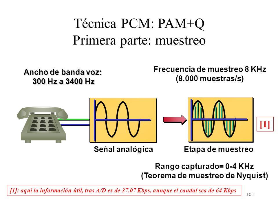 100 Telefonía digital y PCM En las centrales telefónicas antiguas, las llamadas rotary con relés, las conversaciones siempre se transmitían de forma a