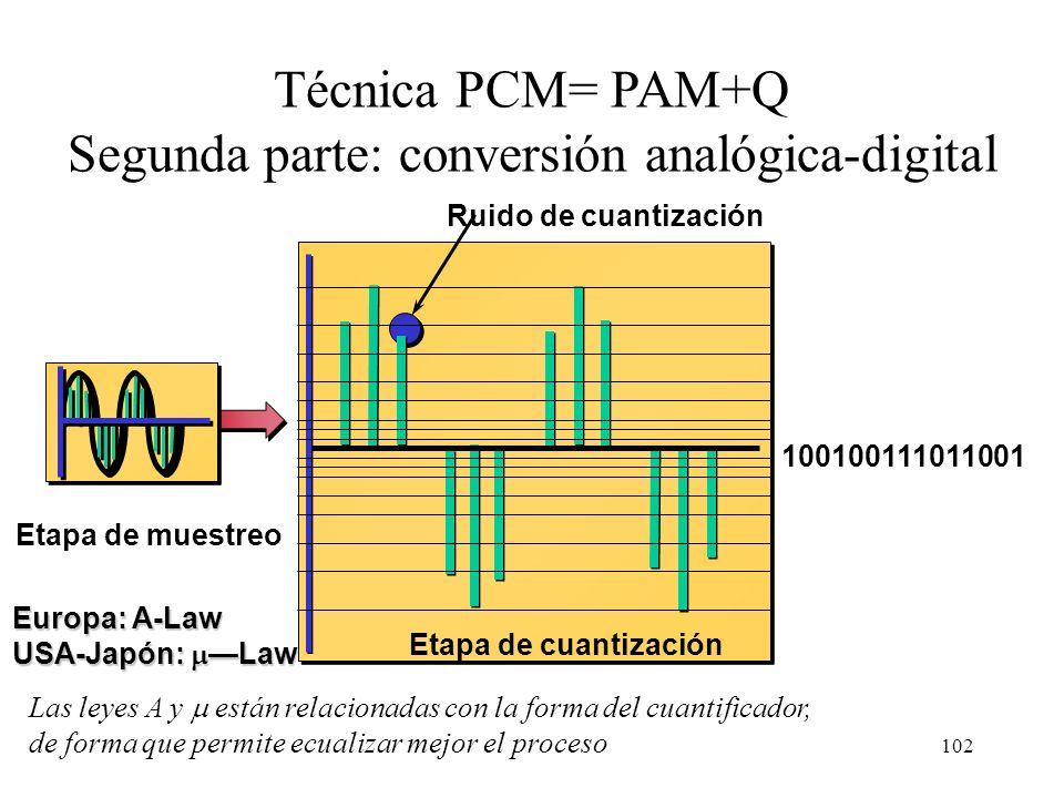 101 Técnica PCM: PAM+Q Primera parte: muestreo Etapa de muestreoSeñal analógica Frecuencia de muestreo 8 KHz (8.000 muestras/s) Ancho de banda voz: 30