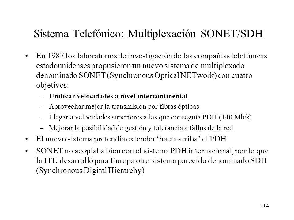 113 Las seis soluciones de SONET/SDH (Synchronous Optical NETwork/Synchronous Digital Hierarchy) 1.El sistema americano (SONET) no es idéntico al inte
