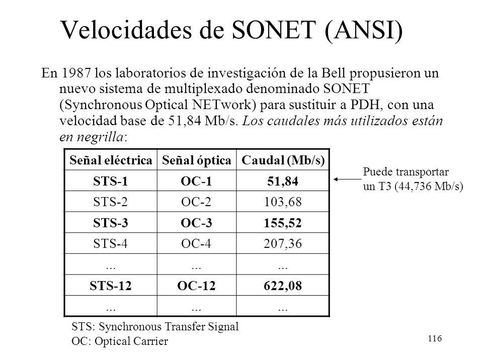 115 SONET/SDH SONET es un estándar ANSI (americano), SDH es ITU-T (internacional). Ambos son compatibles. En SONET/SDH se define un formato de trama,