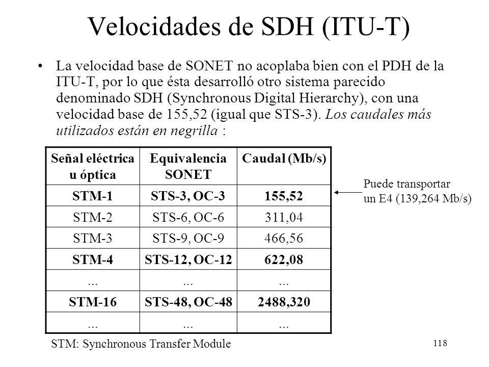 117 T1. T1 T3 Conversor electro-óptico Codificador (scrambler) Multiplexor 3:1 Multiplexor 4:1 OC-12 STS-12 STS-3 STS-1 STS-3 Multiplexación SONET Tra