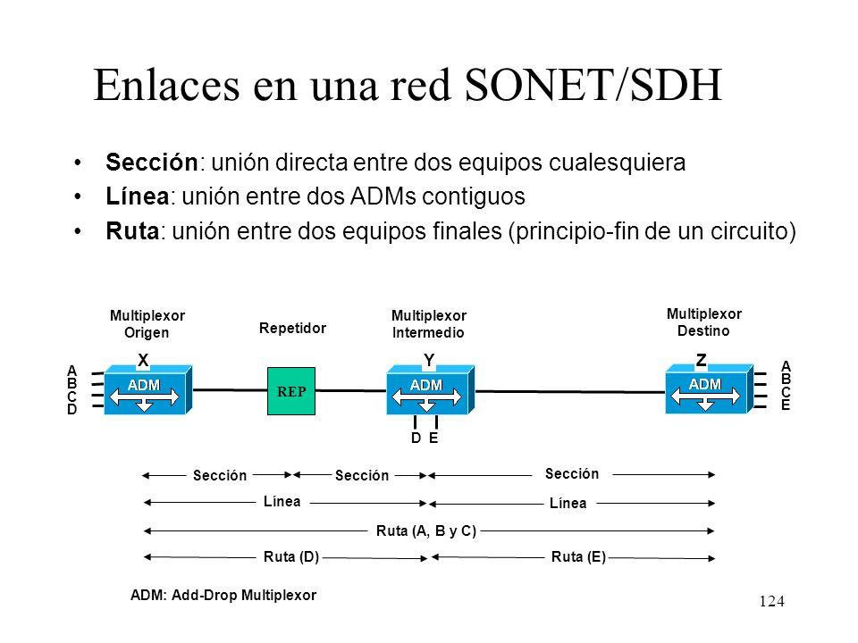 123 Topologías SONET/SDH Punto a punto de 4 canales (A, B,C y D): Punto a multipunto de 5 canales (A, B, C, D y E): ADM: Add-Drop Multiplexor REP: Rep