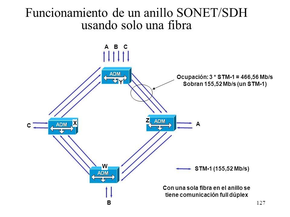 126 Anillo SONET/SDH con 3 rutas STM1 STM-1 (155,52 Mb/s) STM-4 /622,08 Mb/s) A B C Topología lógica En el STM4, quedaría libre para un STM1. Destacar