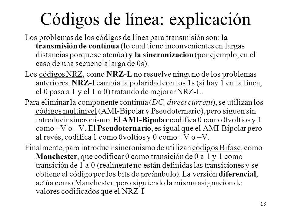 12 00000101111 NRZ-L NRZI AMI-Bipolar Pseudoternario Manchester Diferencial Diversos formatos de codificación de señales digitales con portadora digit