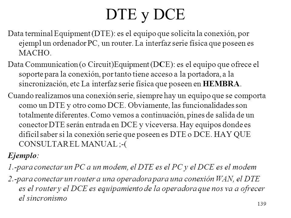138 Sumario Principios básicos Medios físicos de transmisión de la información Cableado estructurado El sistema telefónico. Multiplexación PDH y SONET