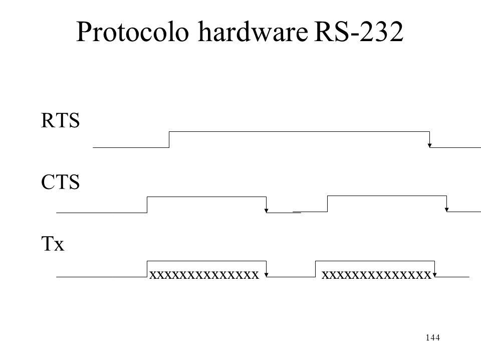 143 Protocolo RS232 Protocolo con control de flujo HW: Las líneas DSR y DTR son las primeras en activarse cuando existe alimentación en los equipos. E