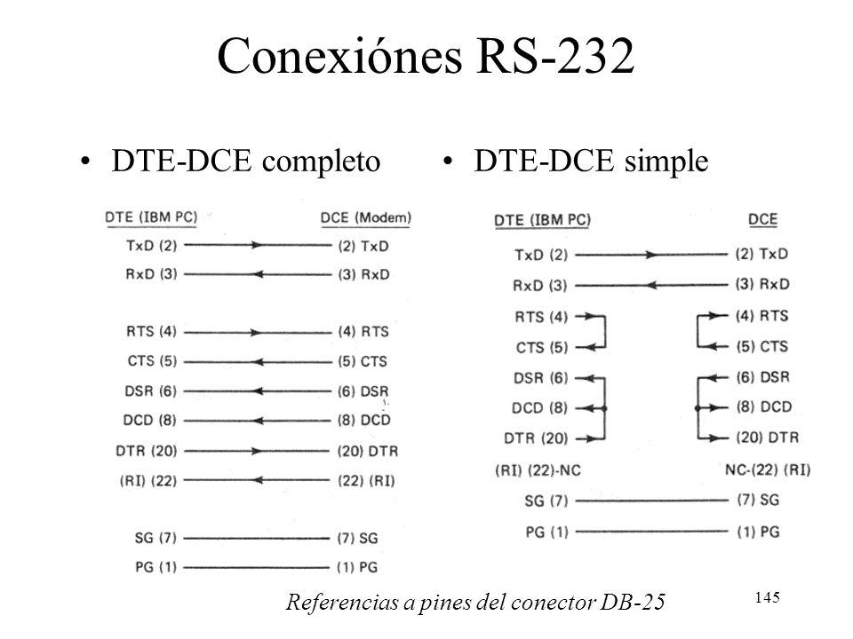 144 Protocolo hardware RS-232 RTS CTS Tx xxxxxxxxxxxxxx