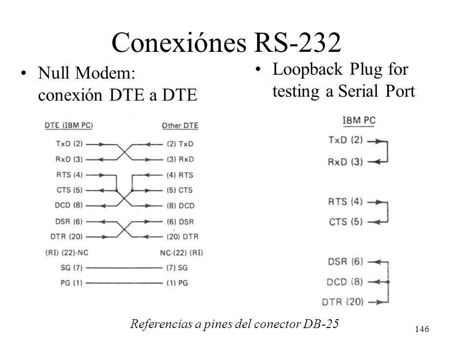 145 Conexiónes RS-232 DTE-DCE completoDTE-DCE simple Referencias a pines del conector DB-25