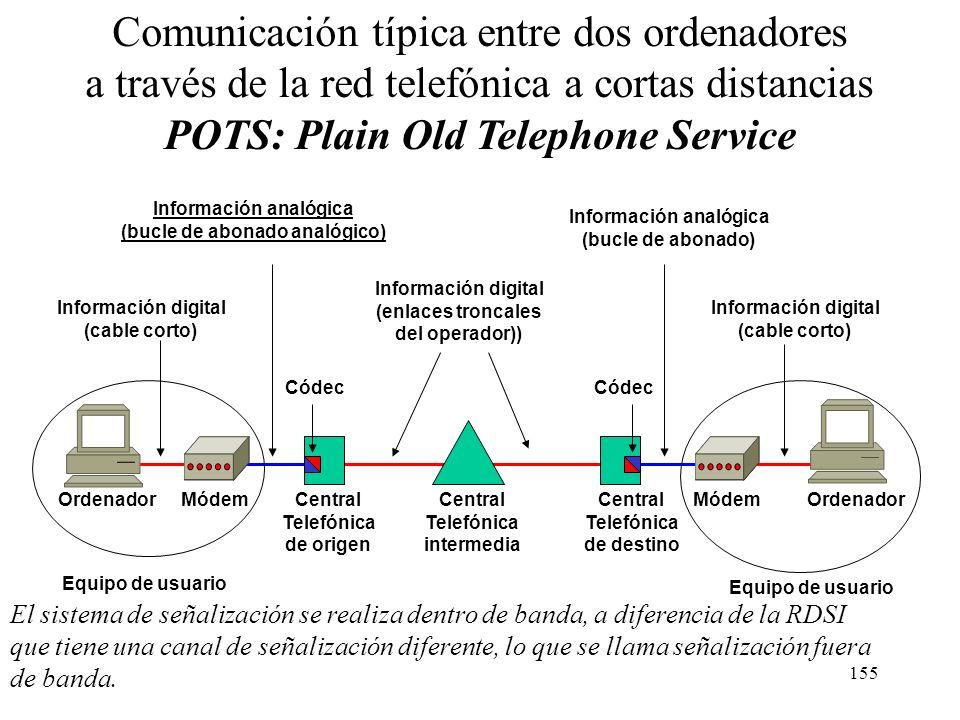 154 Sumario Principios básicos Medios físicos de transmisión de la información Cableado estructurado El sistema telefónico. Multiplexación PDH y SONET