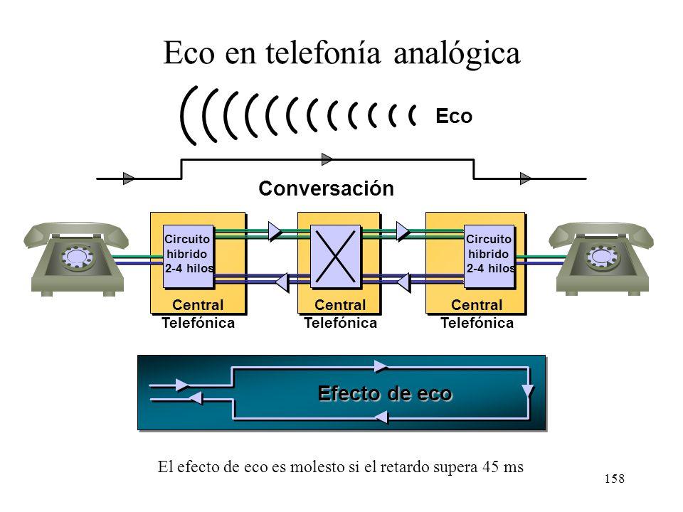 157 Problemas en Sistema Telefónico y Módems Atenuación: se evita usando amplificadores, pero no todas las frecuencias se amplifican por igual. Distor