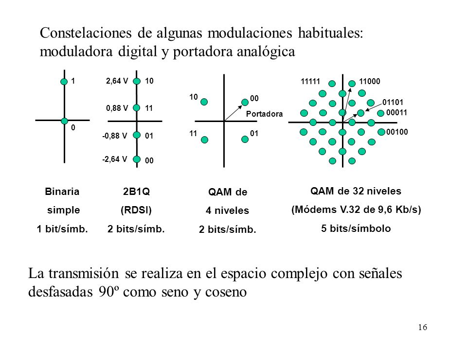 15 Distinción entre bps y baudio Bits por segundo (bps) Baudio (concepto físico): veces por segundo que puede modificarse la onda electromagnética par