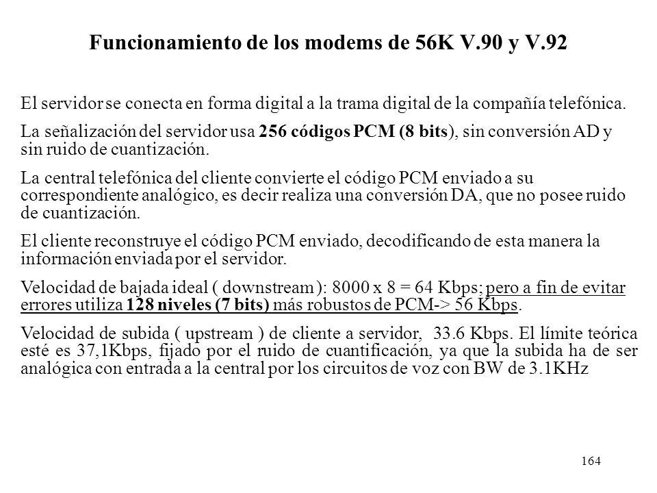 163 Compresión en el modem
