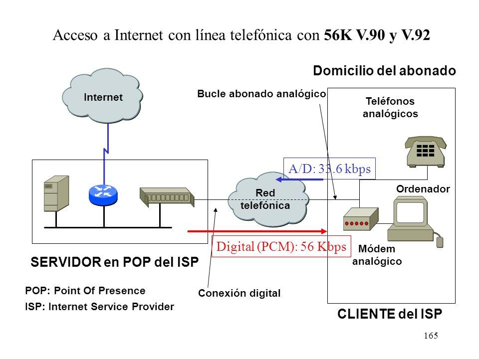 164 Funcionamiento de los modems de 56K V.90 y V.92 El servidor se conecta en forma digital a la trama digital de la compañía telefónica. La señalizac