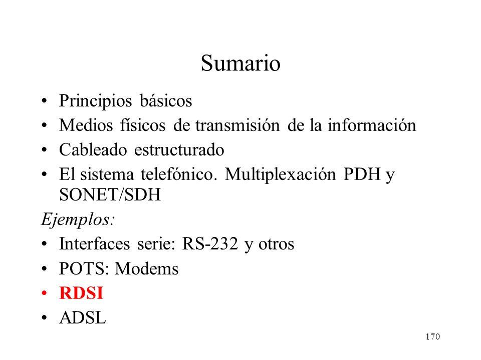 169 Protocolos de transmisión de ficheros Técnicas utilizadas en conexiones punto a punto por modem para intercambiar información (no existe pila TCP/