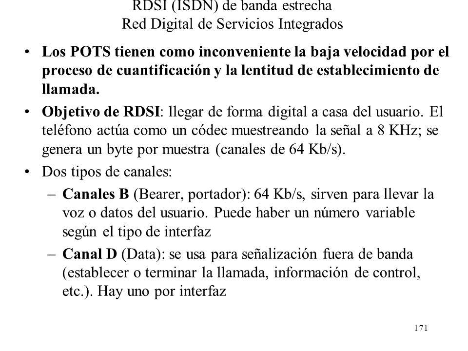 170 Sumario Principios básicos Medios físicos de transmisión de la información Cableado estructurado El sistema telefónico. Multiplexación PDH y SONET