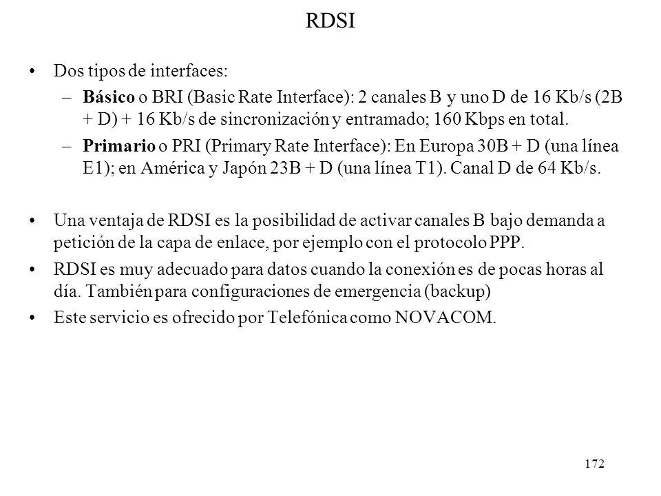 171 RDSI (ISDN) de banda estrecha Red Digital de Servicios Integrados Los POTS tienen como inconveniente la baja velocidad por el proceso de cuantific