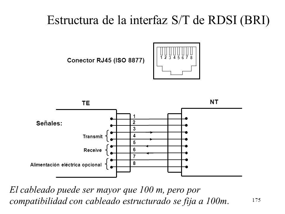 174 Equipos NT1 y NT2 El interfaz U es ofrecido en EEUU para acceso a la RDSI y por tanto el usuario ha de comprar el NT1. En Europa, el NT1 es de la