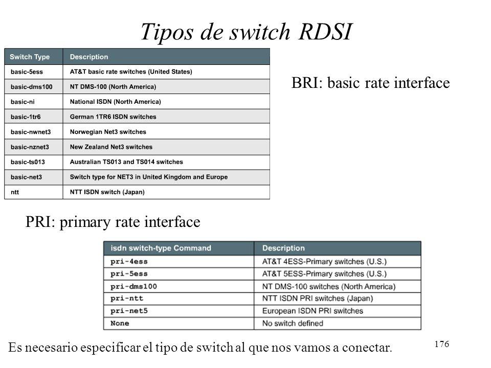 175 1 3 4 2 6 7 8 5 TE NT Transmit Receive Alimentación eléctrica opcional Estructura de la interfaz S/T de RDSI (BRI) Conector RJ45 (ISO 8877) Señale