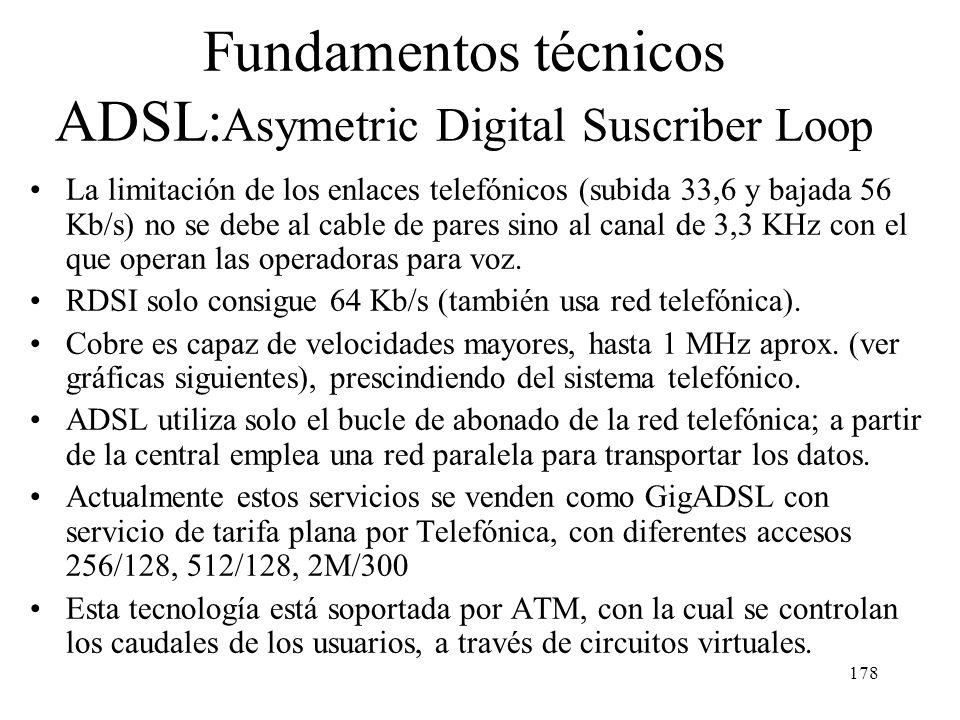 177 Sumario Principios básicos Medios físicos de transmisión de la información Cableado estructurado El sistema telefónico. Multiplexación PDH y SONET