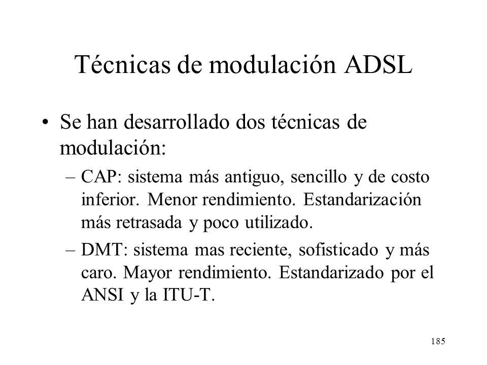 184 Módems ADSL (ATU-Remote) El módem ADSL puede ser: –Externo: conectado al ordenador por: Ethernet 10BASE-T ATM a 25 Mb/s Puerto USB –Interno, conec