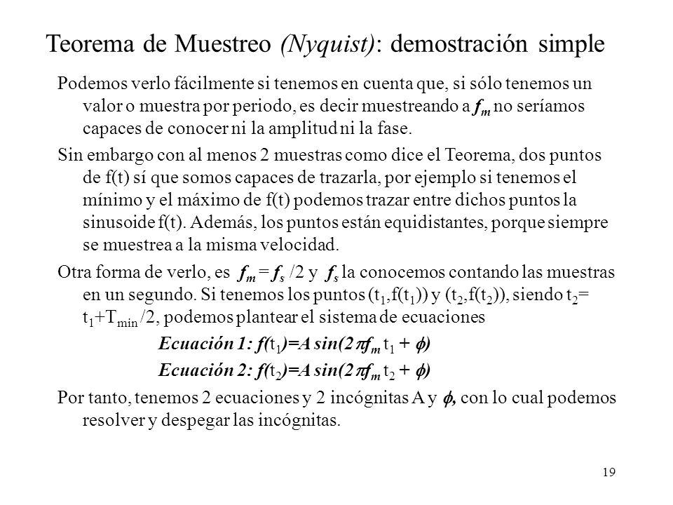 18 Teorema de Muestreo (Nyquist) Sabemos que las señales se pueden descomponer como un sumatorio de senos y cosenos cada uno de una amplitud, frecuenc