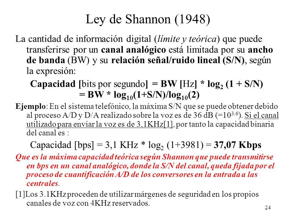 23 Relación señal/ruido La relación señal/ruido, también SR o S/N (Signal to Noise Ratio) se mide normalmente en decibelios (dB): S/N (en dB) = 10* lo