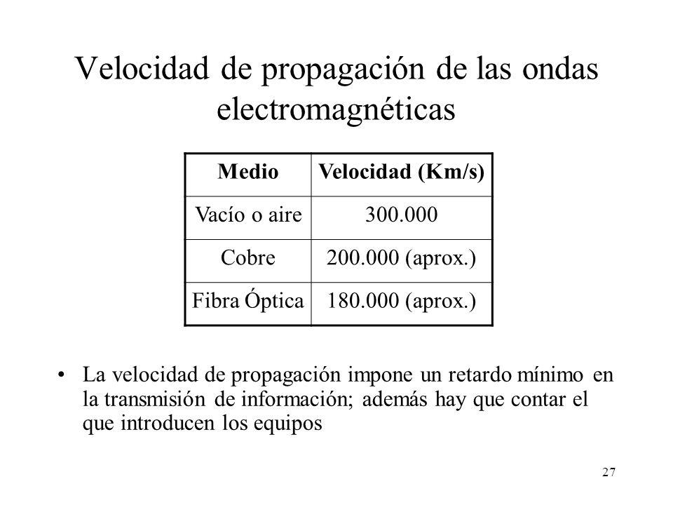 26 Conceptos básicos: ondas Onda electromagnética: es un campo eléctrico magnético que se propaga por un medio a una velocidad propia de éste (por eje