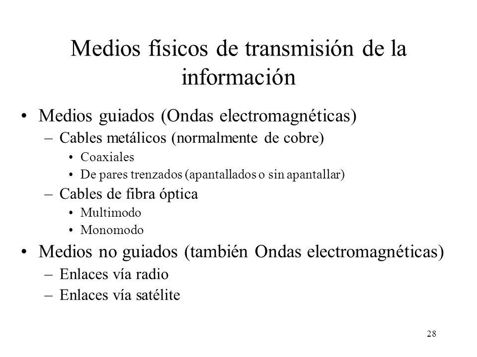 27 Velocidad de propagación de las ondas electromagnéticas MedioVelocidad (Km/s) Vacío o aire300.000 Cobre200.000 (aprox.) Fibra Óptica180.000 (aprox.