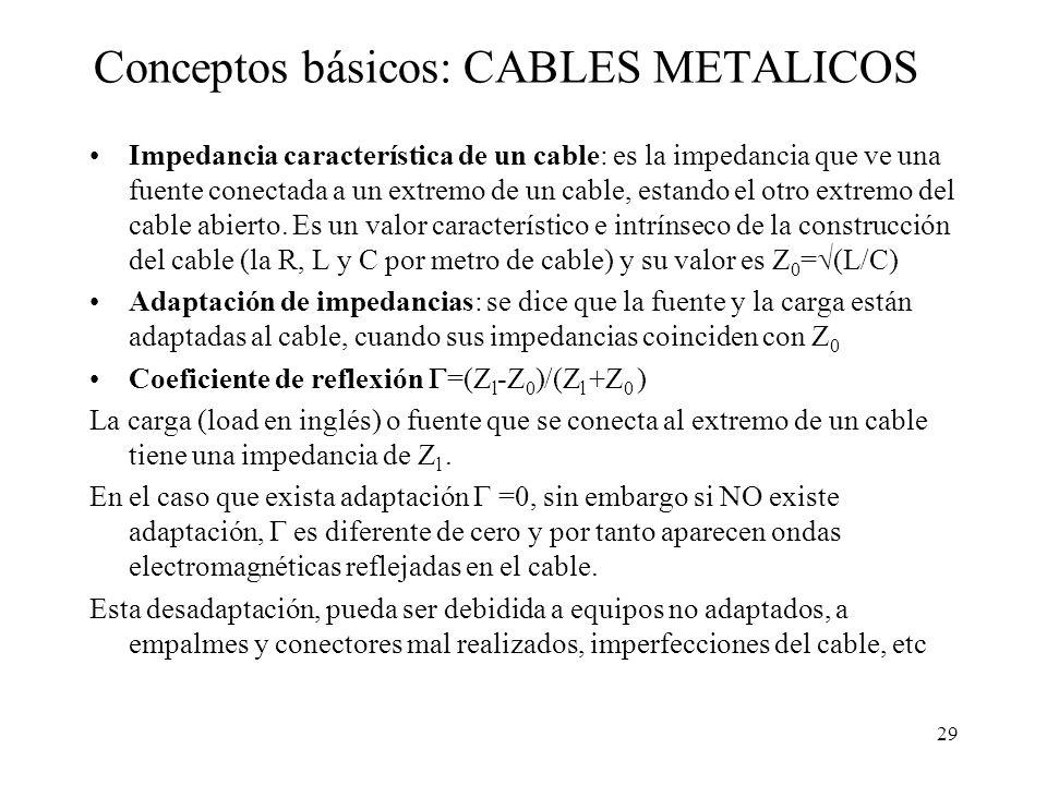28 Medios físicos de transmisión de la información Medios guiados (Ondas electromagnéticas) –Cables metálicos (normalmente de cobre) Coaxiales De pare