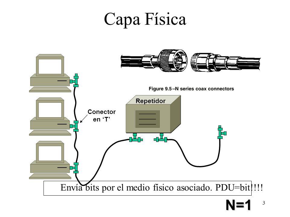 2 Sumario Principios básicos Medios físicos de transmisión de la información Cableado estructurado El sistema telefónico. Multiplexación PDH y SONET/S