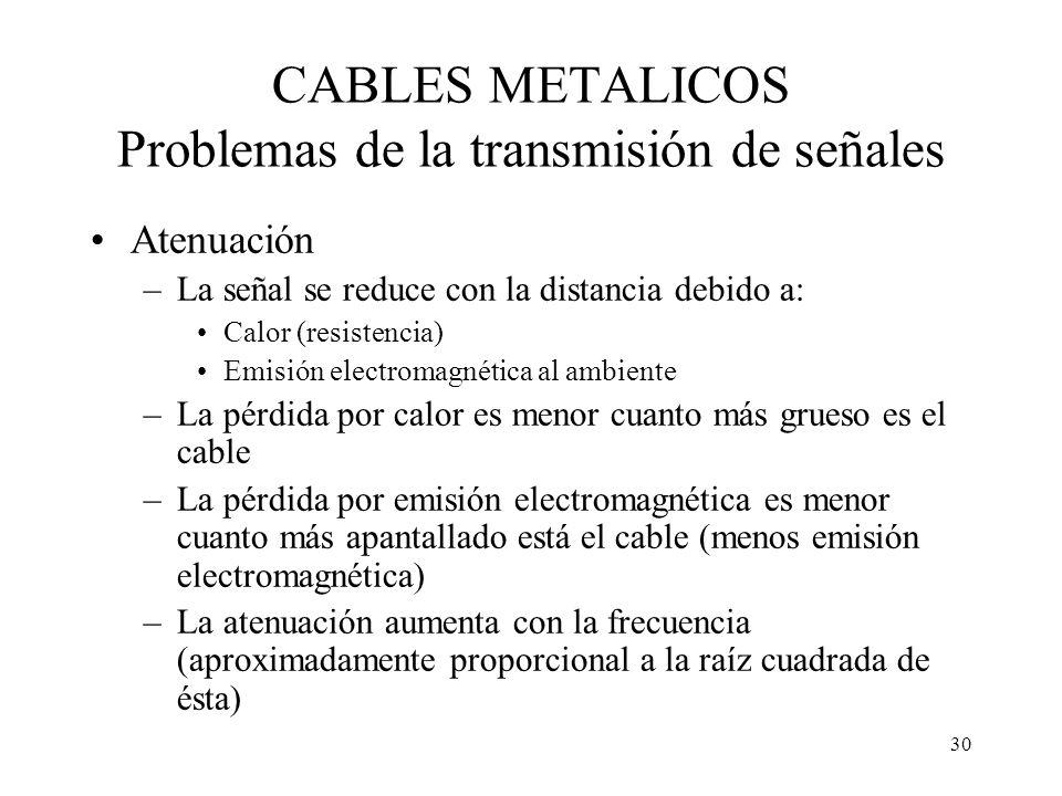 29 Conceptos básicos: CABLES METALICOS Impedancia característica de un cable: es la impedancia que ve una fuente conectada a un extremo de un cable, e
