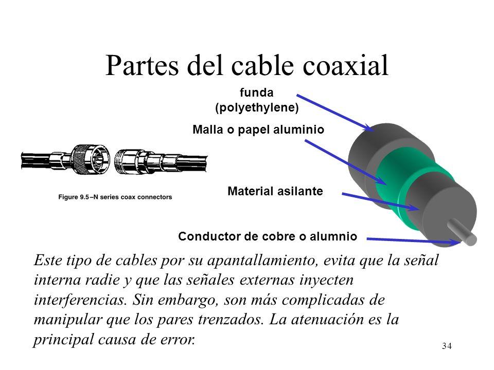 33 CABLE COAXIAL Es el que tiene menor atenuación y menor interferencia. La impedancia puede ser de 50 o 75 50 : usado en redes locales Ethernet (10BA