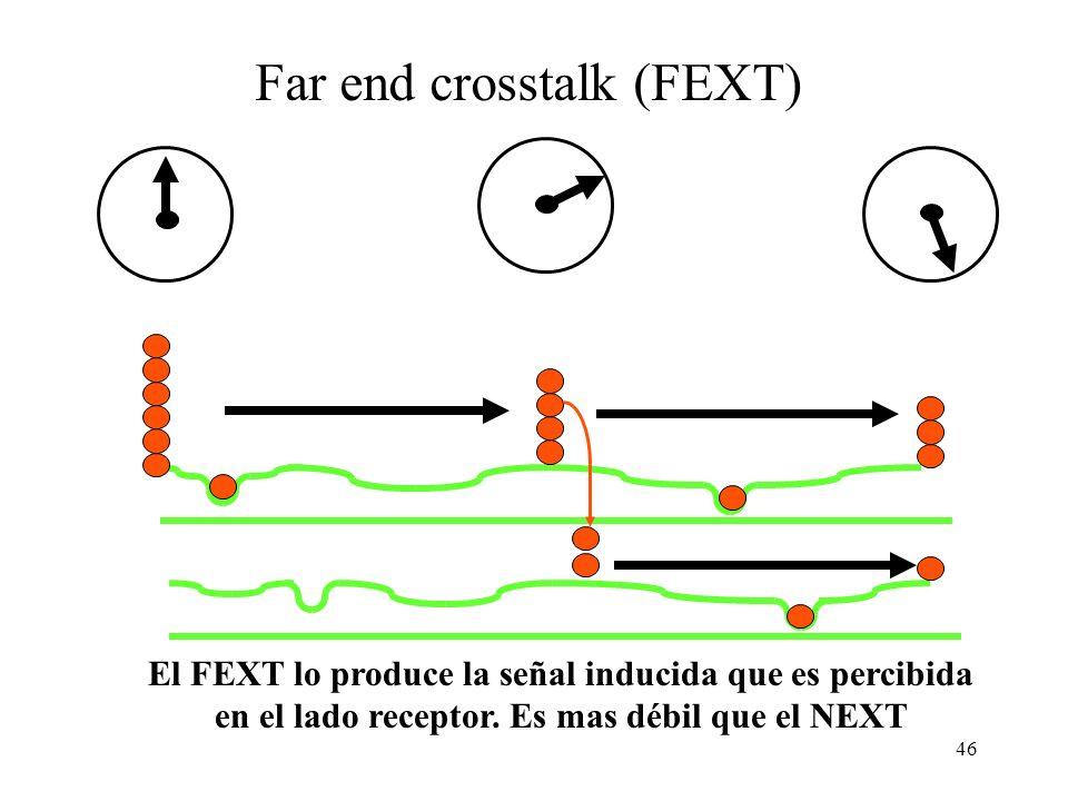 45 El NEXT lo produce la señal inducida que vuelve y es percibida en el lado del emisor Near end Crosstalk (NEXT)