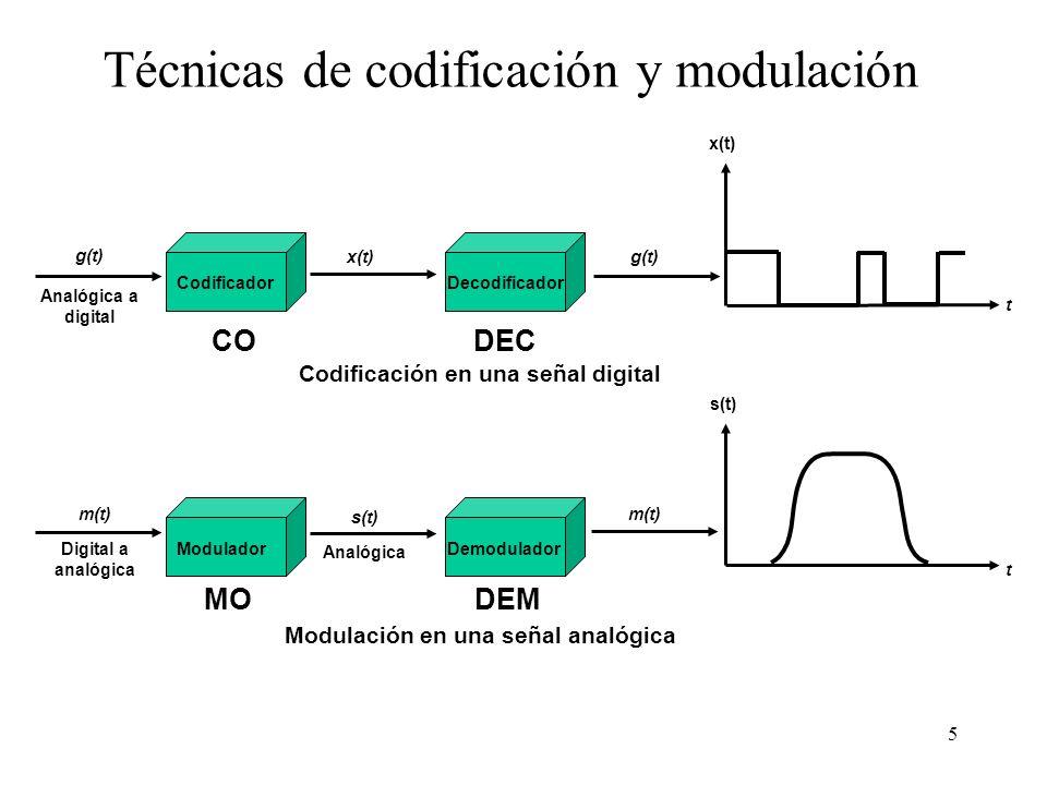 4 Principios básicos Señal analógica vs señal digital –La señal analógica utiliza una magnitud con una variación continua. –La señal digital emplea va